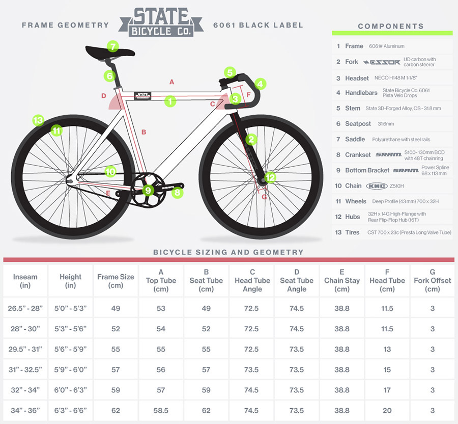 state_bicycle_Components